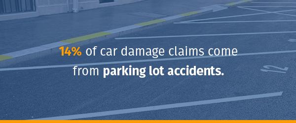 Parking Lot Damage