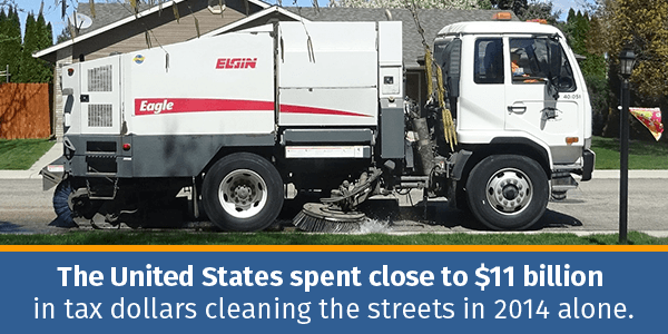 US Cleaning Spending