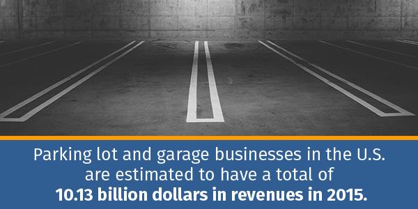 $10.13 Billion in Revenues in 2015